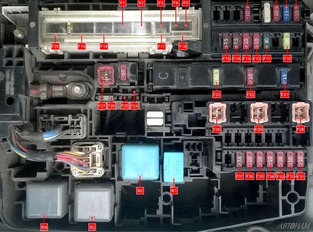 Блок предохранителей тойота королла 150 Мощные потребители тока подключены через