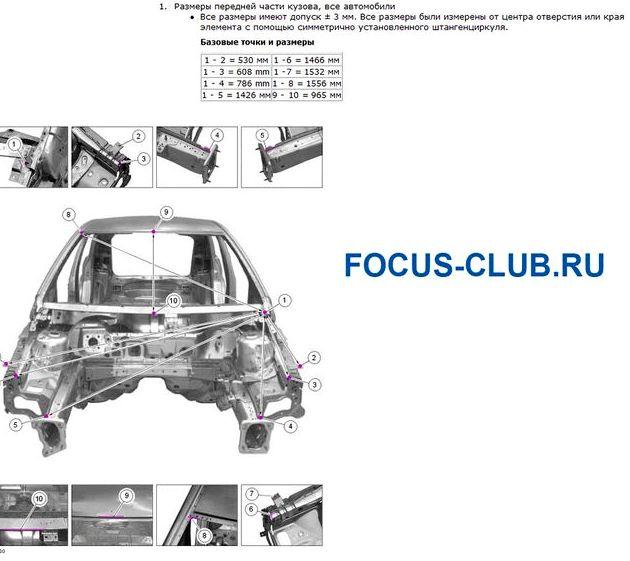 Форд фокус 2 размеры кузова кузовом трёхдверный хэтчбек        Рис
