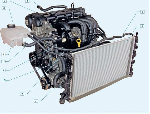 Форд фокус 2 замена радиатора охлаждения Подденьте отверткой две