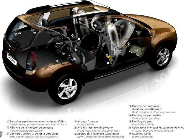Рено дастер технические характеристики размеры полноприводной версии объем багажника составляет