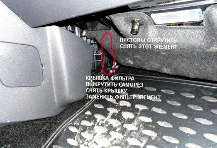 Салонный фильтр форд фокус 2 рестайлинг отлично, запахов не