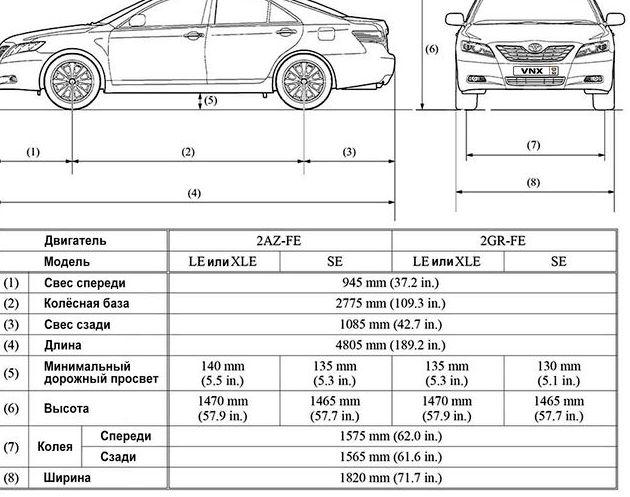 Тойота камри габариты и размеры ощущения от вождения авто, поэтому